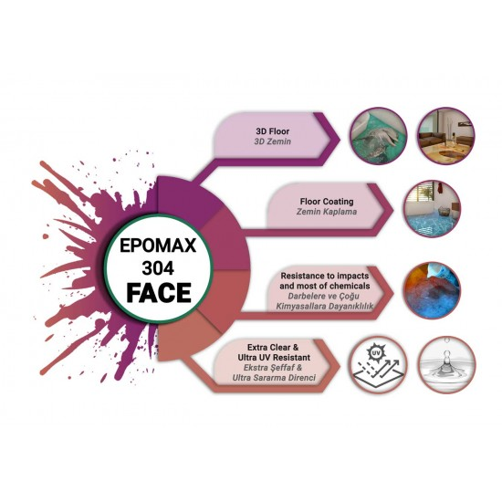 EPOMAX 304 FACE Ekstra Şeffaf 3D Zemin Epoksi Reçine 15 KG